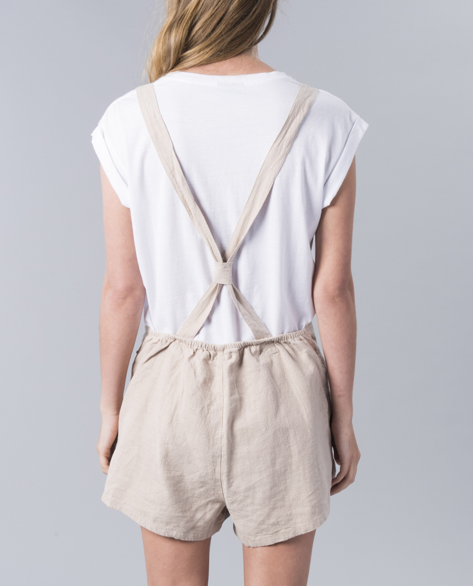 Threads Shortall